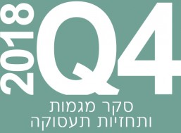 סקר מאוס Q4